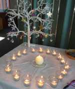 Candle Lighting Christmas 2014